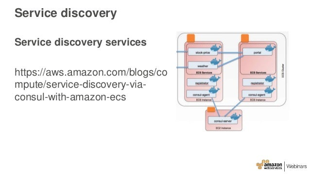 Aws september webinar series running microservices with for Consul aws ecs