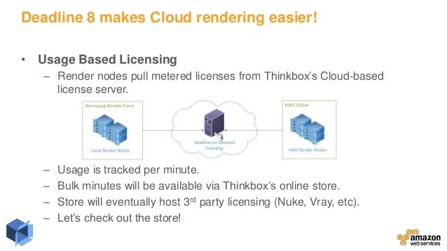 AWS September Webinar Series - Visual Effects Rendering in the AWS Cl…