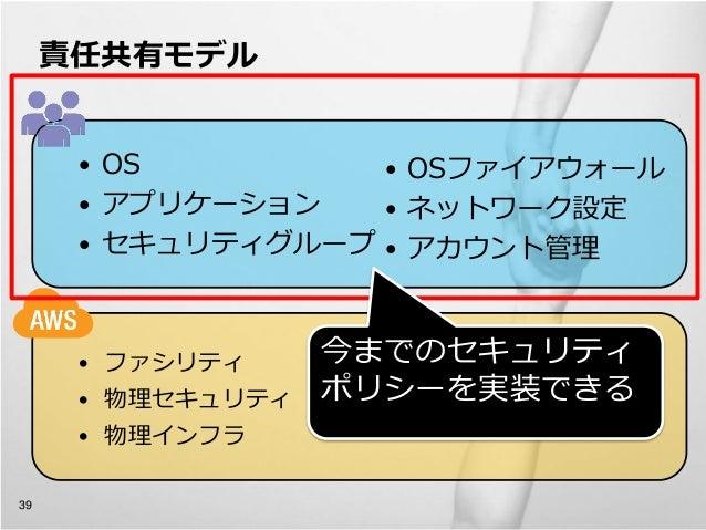 責任共有モデル             • OS         • OSファイアウォール             • アプリケーション   • ネットワーク設定             • セキュリティグループ • アカウント管理      ...