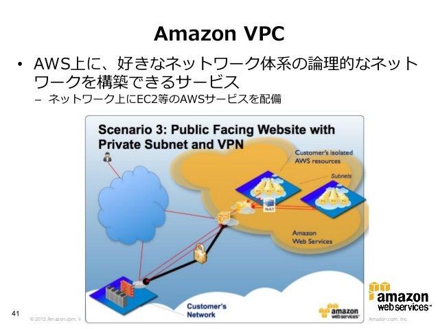 Amazon VPC • AWS上に、好きなネットワーク体系の論理的なネット   ワークを構築できるサービス       – ネットワーク上にEC2等のAWSサービスを配備41     © 2012 Amazon.com, Inc. and i...
