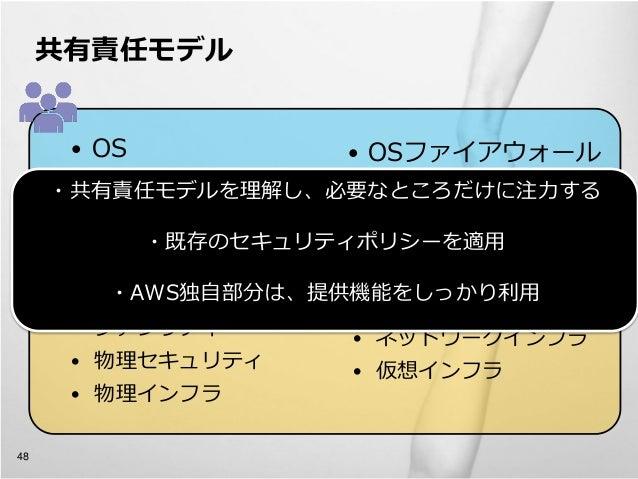 共有責任モデル       • OS         • OSファイアウォール       • アプリケーション   • ネットワーク設定      ・共有責任モデルを理解し、必要なところだけに注力する       • セキュリティグループ •...
