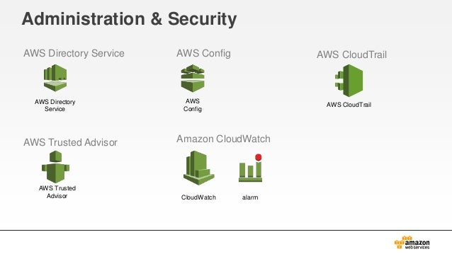 Aws simple iconsppt amazon workspaces amazon workspaces 10 administration security aws ccuart Images