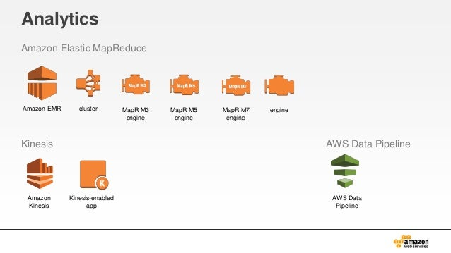 Aws simple iconsppt aws simple icons app services 17 ccuart Choice Image
