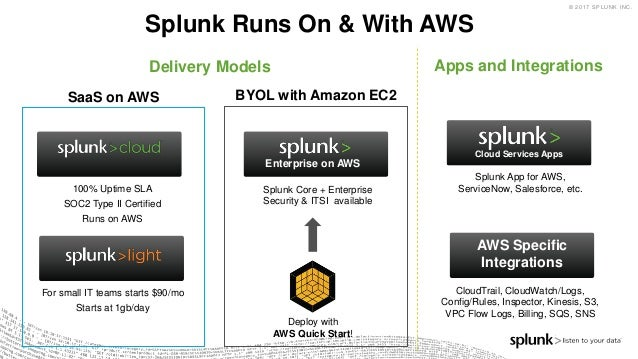 stackArmor Security MicroSummit - AWS Security with Splunk