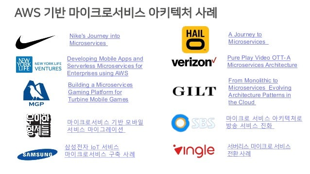 AWS 기반 마이크로서비스 아키텍처 사례 Building a Microservices Gaming Platform for Turbine Mobile Games (2016) From Monolithic to Microse...