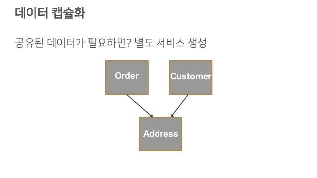 데이터 캡슐화 공유된 데이터가 필요하면? 별도 서비스 생성 Address Order Customer