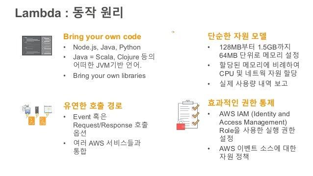 Lambda : 동작 원리 Bring your own code • Node.js, Java, Python • Java = Scala, Clojure 등의 어떠한 JVM기반 언어. • Bring your own libra...