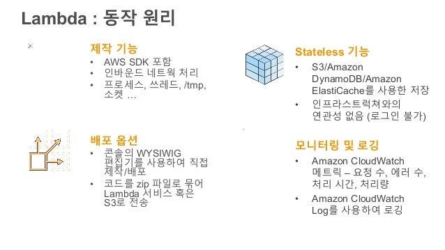 Lambda : 동작 원리 제작 기능 • AWS SDK 포함 • 인바운드 네트웍 처리 • 프로세스, 쓰레드, /tmp, 소켓 … 배포 옵션 • 콘솔의 WYSIWIG 편집기를 사용하여 직접 제작/배포 • 코드를 zip 파...
