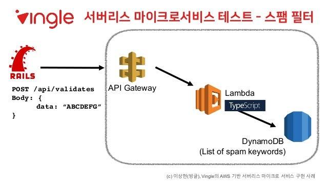 "API Gateway Lambda DynamoDB (List of spam keywords) POST /api/validates Body: { data: ""ABCDEFG"" } 서버리스 마이크로서비스 테스트 - 스팸 필터..."