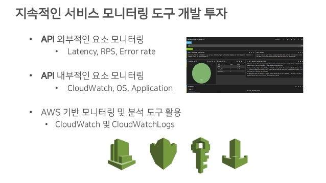 지속적인 서비스 모니터링 도구 개발 투자 • API 외부적인 요소 모니터링 • Latency, RPS, Error rate • API 내부적인 요소 모니터링 • CloudWatch, OS, Application • AW...