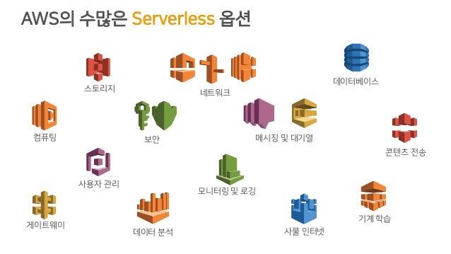 AWS 활용 = Building Block 조립 작은 서비스 구축에 적절한 다양한 서비스들을 유연하게 조립하여 활용