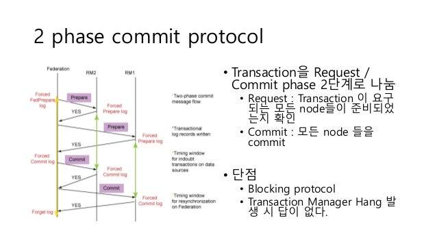 2 phase commit protocol • Transaction을 Request / Commit phase 2단계로 나눔 • Request : Transaction 이 요구 되는 모든 node들이 준비되었 는지 확인...