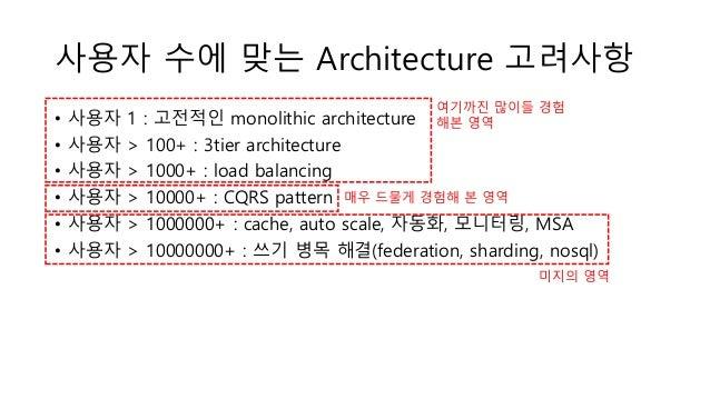 사용자 수에 맞는 Architecture 고려사항 • 사용자 1 : 고전적인 monolithic architecture • 사용자 > 100+ : 3tier architecture • 사용자 > 1000+ : load ...