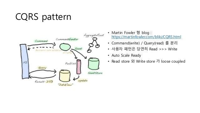 CQRS pattern • Martin Fowler 형 blog : https://martinfowler.com/bliki/CQRS.html • Command(write) / Query(read) 를 분리 • 사용자 패...