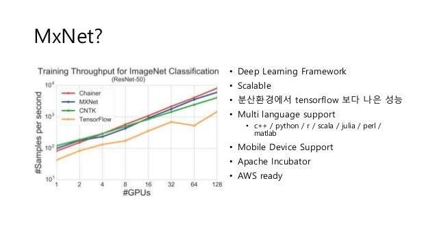 MxNet? • Deep Learning Framework • Scalable • 분산환경에서 tensorflow 보다 나은 성능 • Multi language support • c++ / python / r / sca...