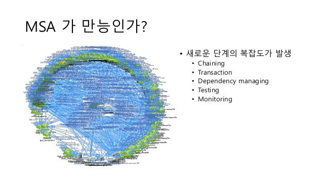 MSA 가 만능인가? • 새로운 단계의 복잡도가 발생 • Chaining • Transaction • Dependency managing • Testing • Monitoring