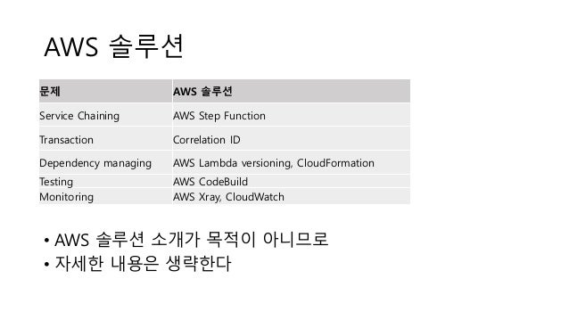 AWS 솔루션 문제 AWS 솔루션 Service Chaining AWS Step Function Transaction Correlation ID Dependency managing AWS Lambda versioning...