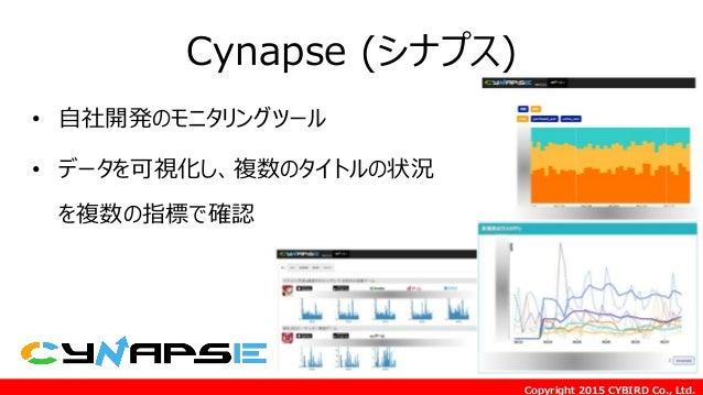Copyright 2015 CYBIRD Co., Ltd. Cynapse (シナプス) • 自社開発のモニタリングツール • データを可視化し、複数のタイトルの状況 を複数の指標で確認