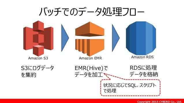 Copyright 2015 CYBIRD Co., Ltd. バッチでのデータ処理フロー 状況に応じてSQL、スクリプト で処理 Amazon S3 Amazon EMR Amazon RDS S3にログデータ を集約 EMR(Hive)で ...