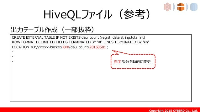 Copyright 2015 CYBIRD Co., Ltd. HiveQLファイル(参考) CREATE EXTERNAL TABLE IF NOT EXISTS dau_count (regist_date string,total int...