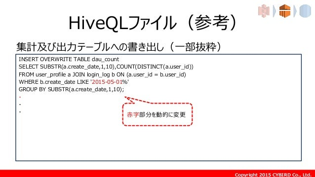 Copyright 2015 CYBIRD Co., Ltd. HiveQLファイル(参考) INSERT OVERWRITE TABLE dau_count SELECT SUBSTR(a.create_date,1,10),COUNT(DI...