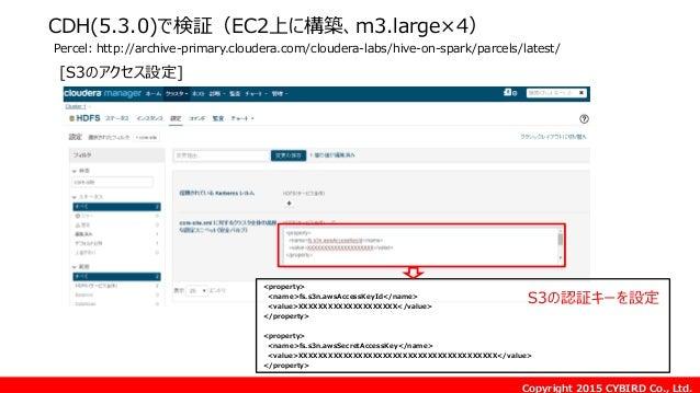 Copyright 2015 CYBIRD Co., Ltd. CDH(5.3.0)で検証(EC2上に構築、m3.large×4) Percel: http://archive-primary.cloudera.com/cloudera-lab...