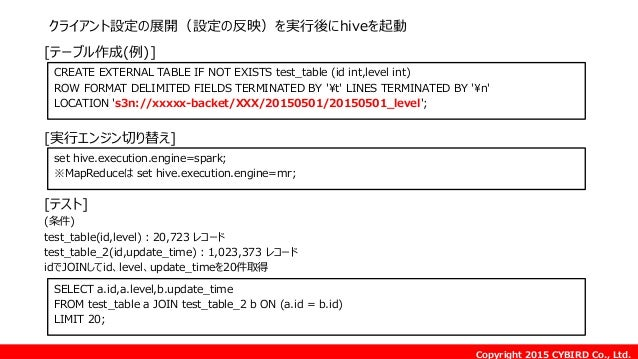 Copyright 2015 CYBIRD Co., Ltd. [テーブル作成(例)] CREATE EXTERNAL TABLE IF NOT EXISTS test_table (id int,level int) ROW FORMAT D...