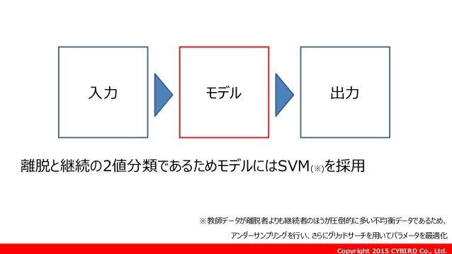 Copyright 2015 CYBIRD Co., Ltd. モデル 出力入力 離脱と継続の2値分類であるためモデルにはSVM(※)を採用 ※教師データが離脱者よりも継続者のほうが圧倒的に多い不均衡データであるため、 アンダーサンプリングを行...