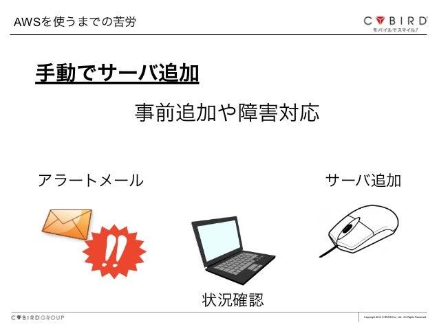 Copyright 2014 CYBIRD Co., Ltd. All Rights Reserved. 事前追加や障害対応 アラートメール 状況確認 サーバ追加 手動でサーバ追加 AWSを使うまでの苦労