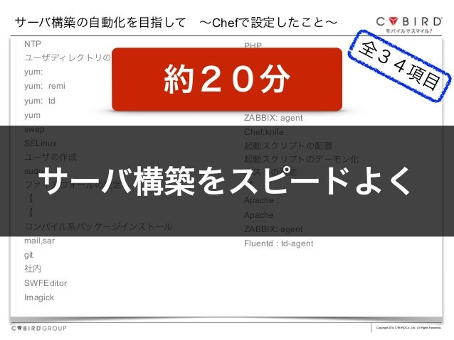 Copyright 2014 CYBIRD Co., Ltd. All Rights Reserved. NTP ユーザディレクトリの設定 yum: yum: remi yum: td yum swap SELinux ユーザの作成 sudo ...