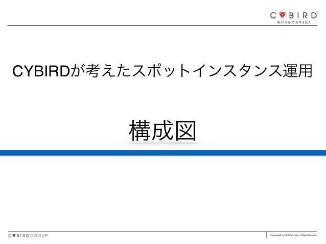 Copyright 2014 CYBIRD Co., Ltd. All Rights Reserved. 構成図 CYBIRDが考えたスポットインスタンス運用 ç