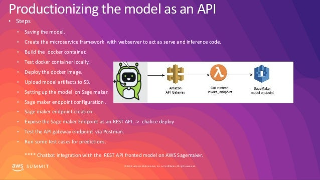Piyali Kamra - Building a Conversational AI Ecosystem on AWS