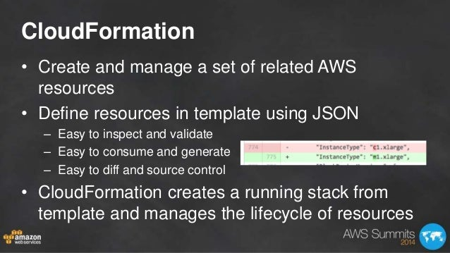 Aws summit london 2014 just eat high availability and for Cloudformation template generator
