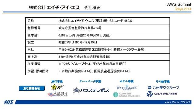 グローバル戦略におけるクラウド活用のポイント - AWS Summit Tokyo 2014 Day 1 : Keynote Slide 2