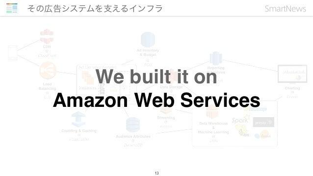 なぜ AWS を利用するのか:詳しくは… 14 http://www.slideshare.net/smartnews/20150415-smartnews-technightrev3