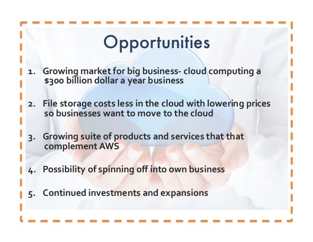 swot for cloud computing Cloud computing: application hosting considerations, part one  items in their  swot analysis of whether cloud computing is right for them.