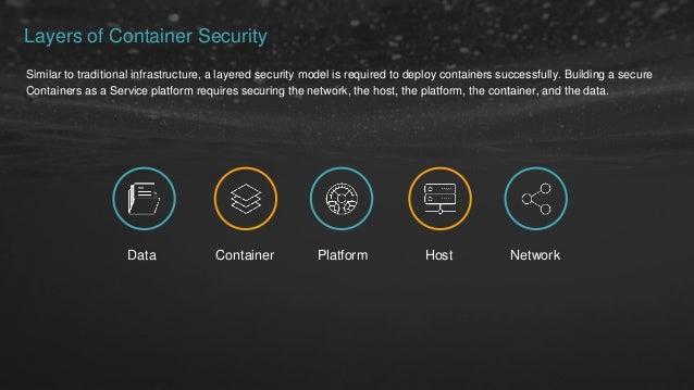 AWS TechConnect 2018 - Container Adoption