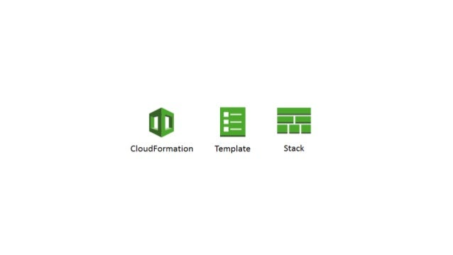 Managing aws infrastructure using cloudformation for Cloudformation template generator