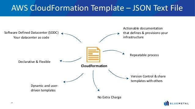 data center documentation template