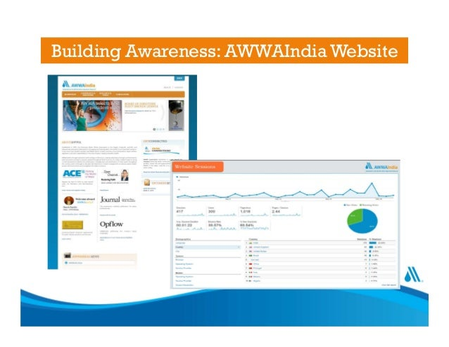 Awwa ace information october 4th webinar slides awwa creating community sciox Image collections