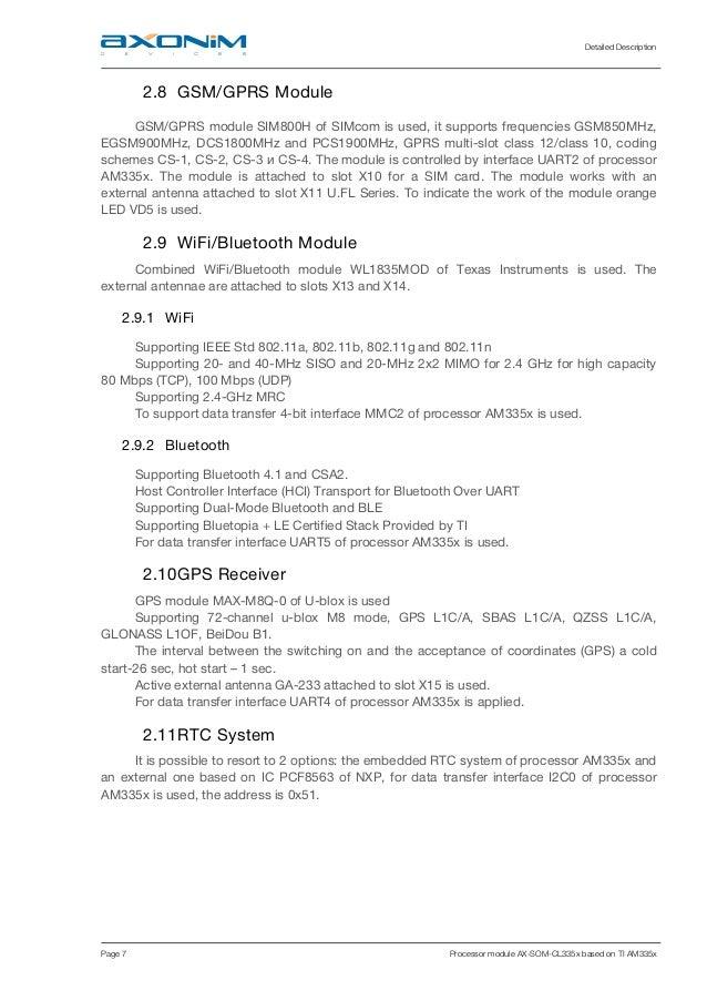 Detailed Description Page 7 Processor module AX-SOM-CL335x based on TI AM335x 2.8 GSM/GPRS Module GSM/GPRS module SIM800H ...
