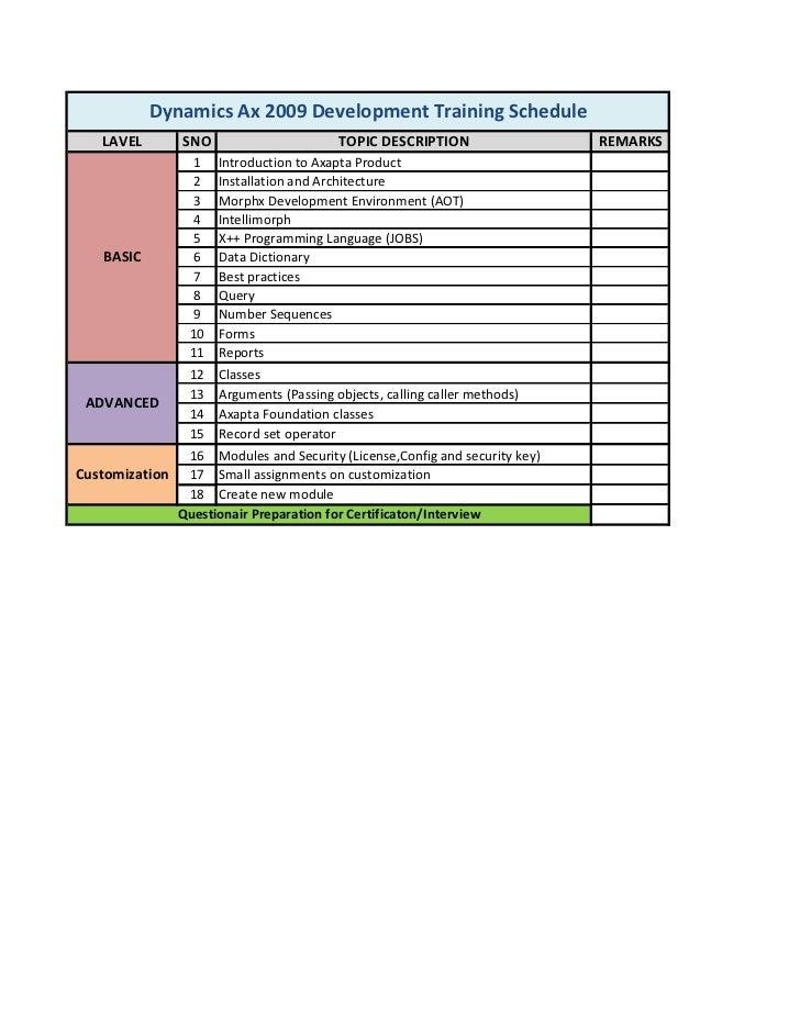 Dynamics Ax 2009 Development Training Schedule   LAVEL        SNO                       TOPIC DESCRIPTION                 ...