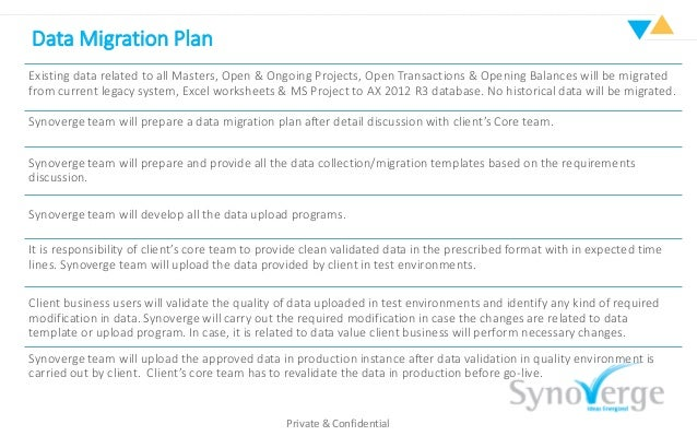 Ax 2012 r3 legacy data migration for Data migration strategy template
