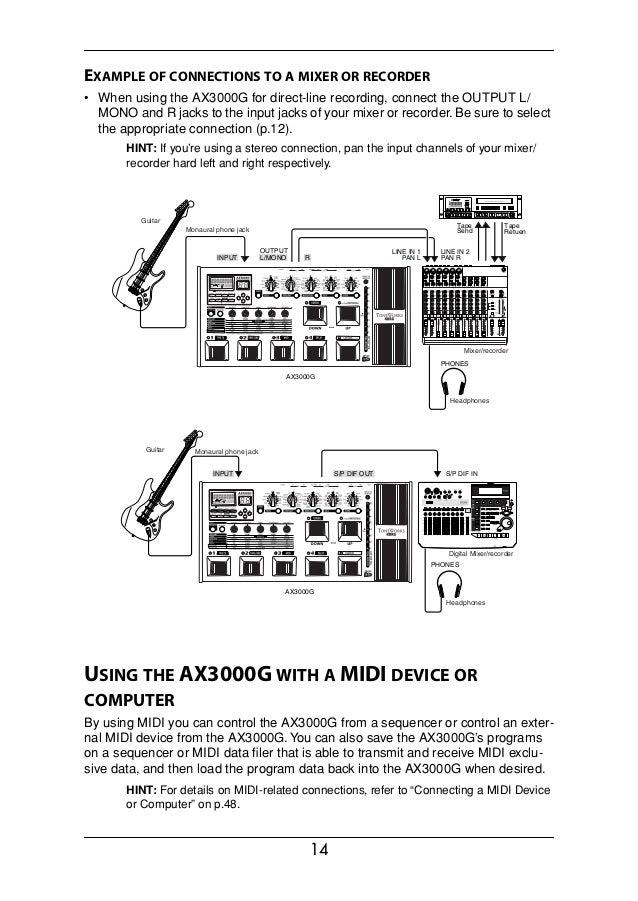 Korg toneworks ax3000g users manual easystart.