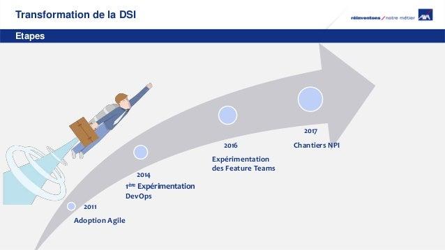 [devops REX 2017] Comment une DSI de la taille d'AXA France peut-elle tirer avantages de la mise en place de DevOps ?  Slide 3