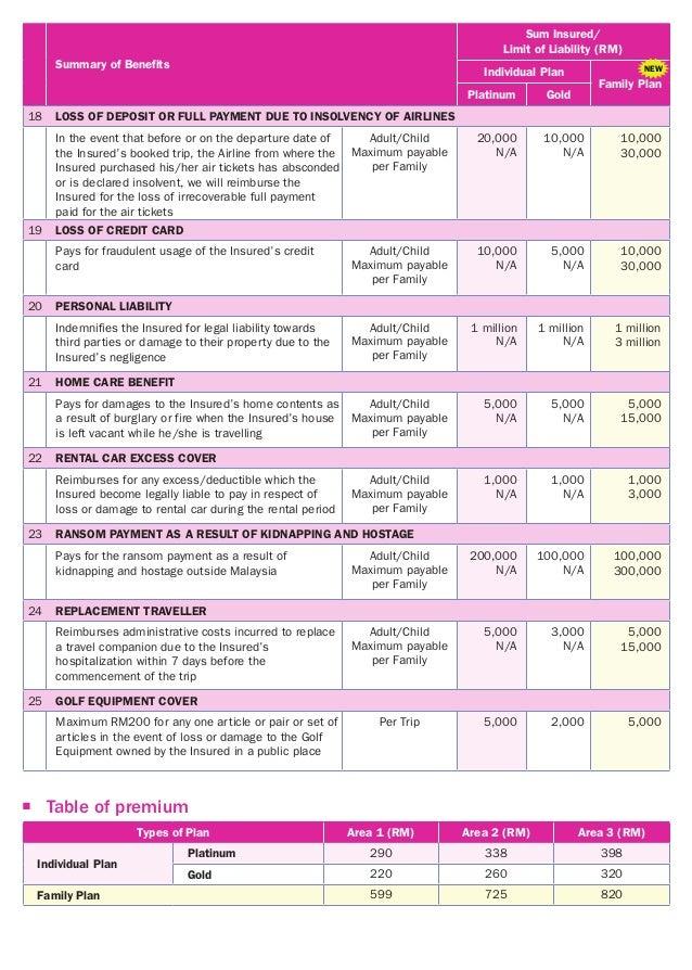 AXA Malaysia Smart Traveller Insurance Plan arranged by ...