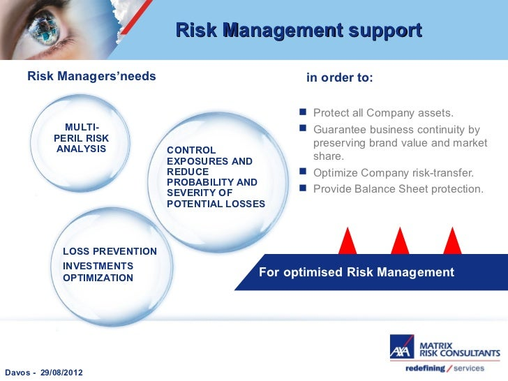 the risk management of assets and liabilities by developing countries High ratios of deposit liabilities and risk assets of  of risk for businesses in developing countries all  bank risk management in developing .