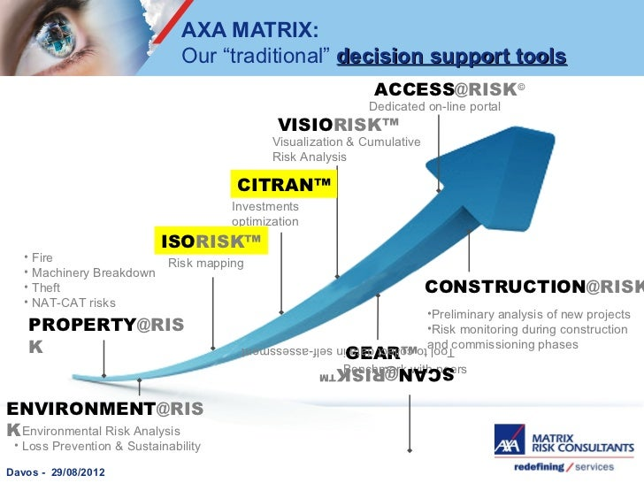 risk engineering decision tools  risk management support