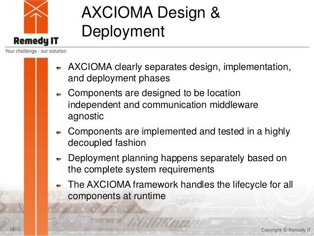 AXCIOMA The Component Framework For Distributed Real