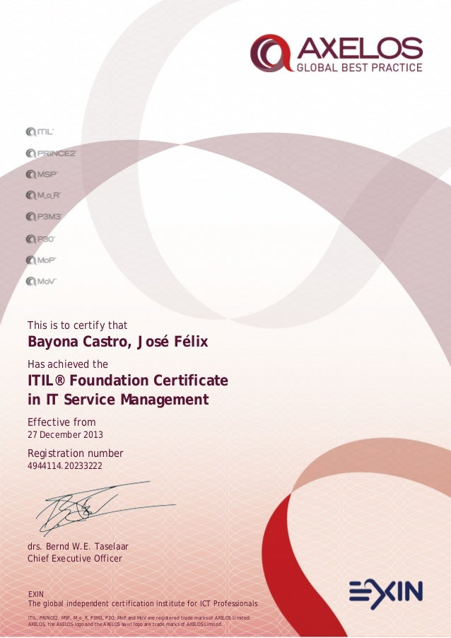 itil certificate download